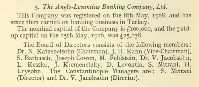 anglo levantine bank